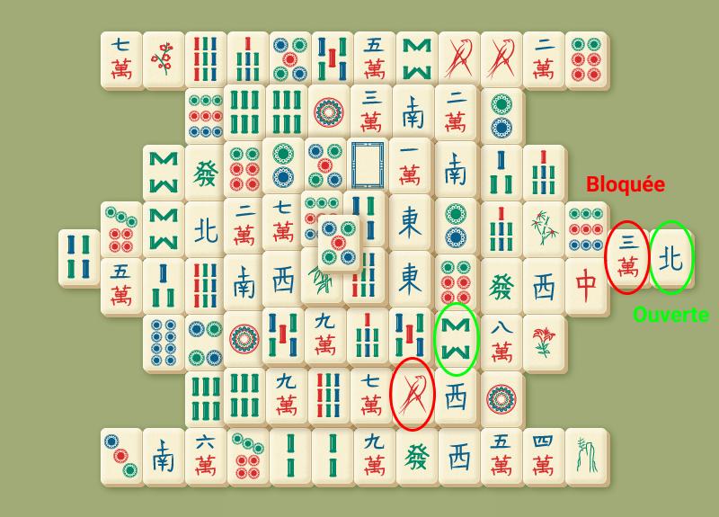 Exemple de tuiles Ouvertes et de tuiles Bloquées
